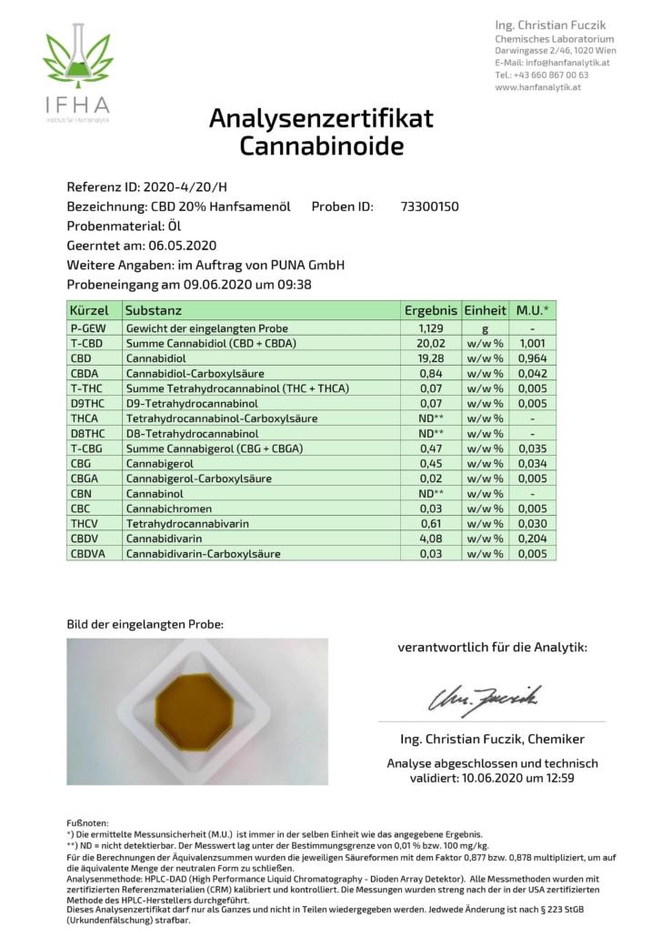 Analysezertifikat 20% CBd Öl Hanftropfen