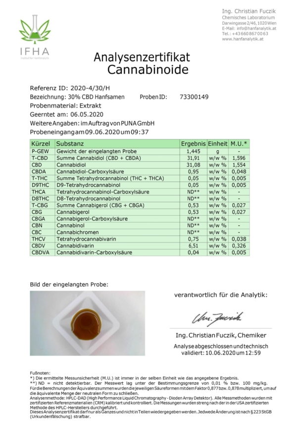 Analysezertifikat CBd Öl 30%