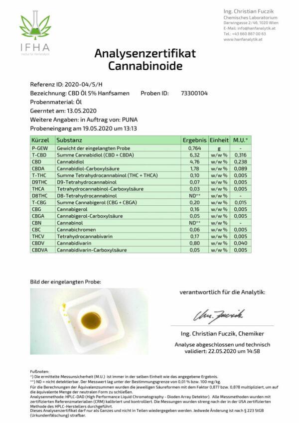 cbd öl 5% analyse zertifikat